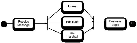 input-activity.png