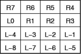 12个元素的哈希双端队列