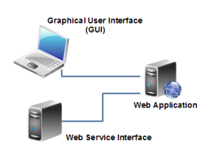 web-service-overview-3